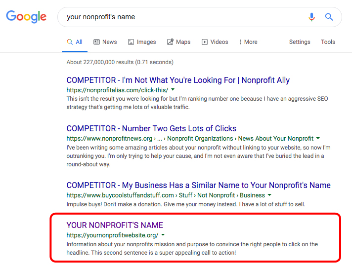Nonprofit website link buried on the SERP or search engine results page.